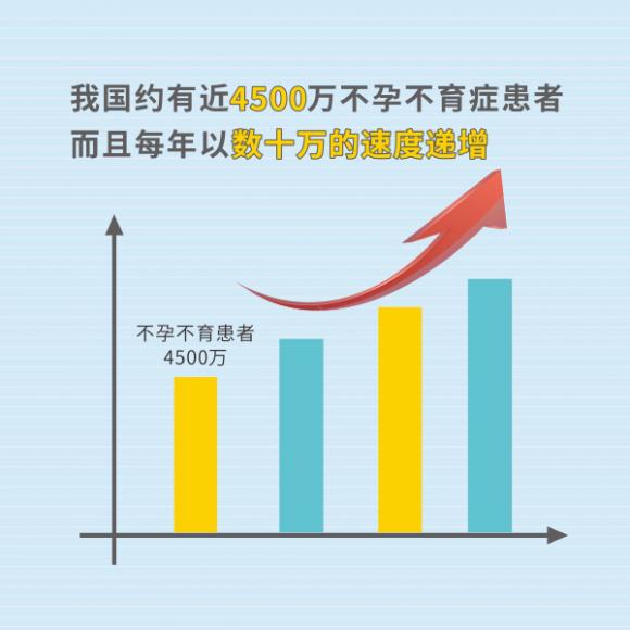 南昌康健医院:这些原因影响你做试管婴儿成功率?你知道吗?