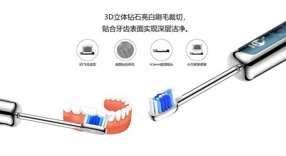 电动牙刷怎么用?这一点比正确使用更重要