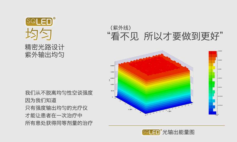 希格玛308光疗仪输出光谱均匀.png
