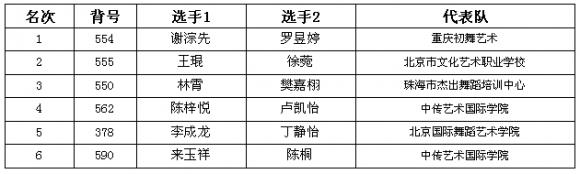 今日江山如画 · 秋爽共舞深圳蓝 ——CEFA国标舞展演大型活动完美演绎