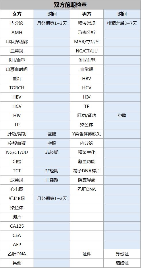 直击:南昌康健生殖医院试管婴儿前期检查列表